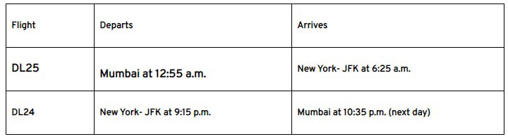 Deltas nonstop NY-Mumbai flight from Dec 22 expands cargo potential