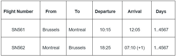 Brussels Airlines' Montreal services to commence in March