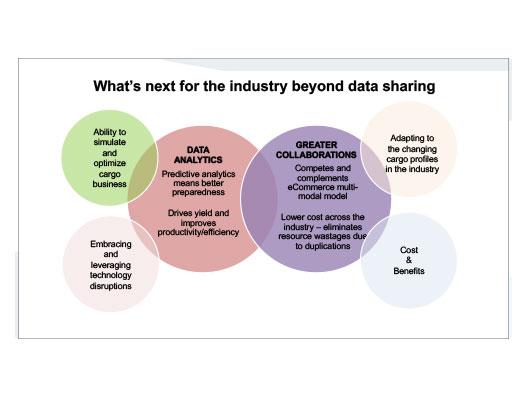 tackling-the-digitalisation-challenge