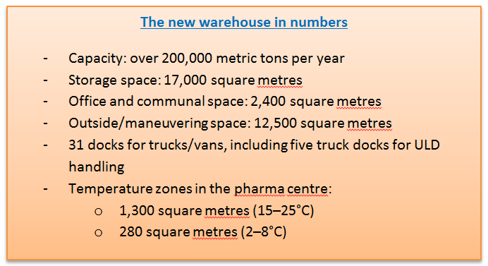 the-new-warehouse-in-numbers