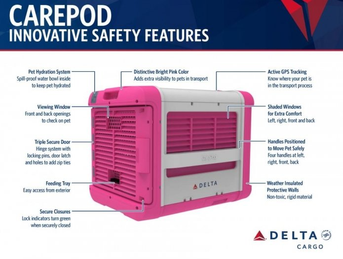 Travel for pets made easier and safer by Delta Cargo using CarePod solutions