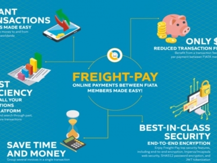 PayCargo launches Freight-Pay for FIATA members