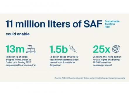 Kuehne+Nagel, American Airlines join forces to deploy over 11 million litres of SAF