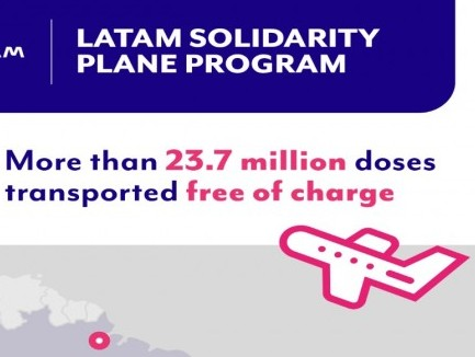 LATAM Airlines continues to transport vaccines for free across South America