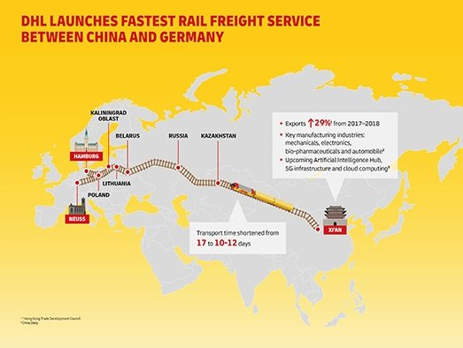 New China-Germany rail service extends DHL's Belt and Road multimodal logistics offerings