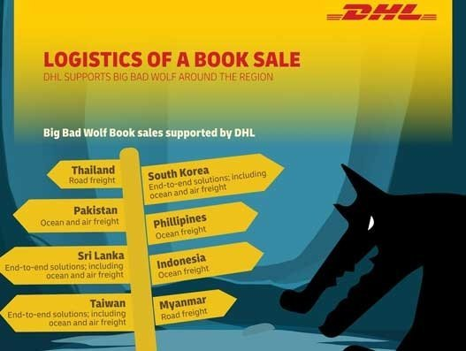 Big Bad Wolf Books soars with DHL Global Forwarding logistics support