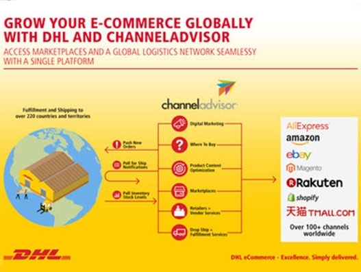 DHL join hands with ChannelAdvisor to power global e-commerce for retailers and brands
