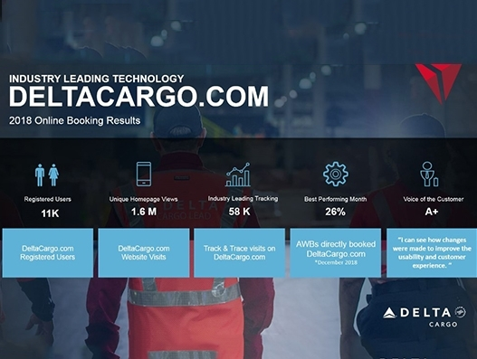 Delta Cargo sees shift from traditional to digital booking platforms