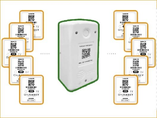OnAsset got Bluetooth LE for industrial use certified