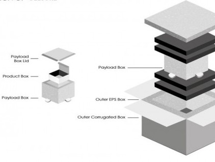 PLUSS bags US patent for PCM-based temp-controlled box Celsure