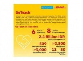 DHL Global Forwarding commemorates six years of partnership with SOS Children's Villages (SOSCV) at a DHL GoTeach Donation Ceremony.