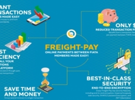 Freight-Pay was developed by PayCargo with the expertise of FIATA to provide an online contactless solution for FIATA members that enables them to instantly make and receive international payments