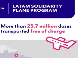 LATAM Airlines Group will continue to transport vaccines free of cost within the countries where it operates throughout 2021 through its Solidarity Plane programme.