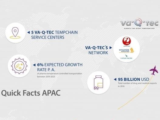 va-Q-tec expands in Southeast Asia with new Singapore subsidiary