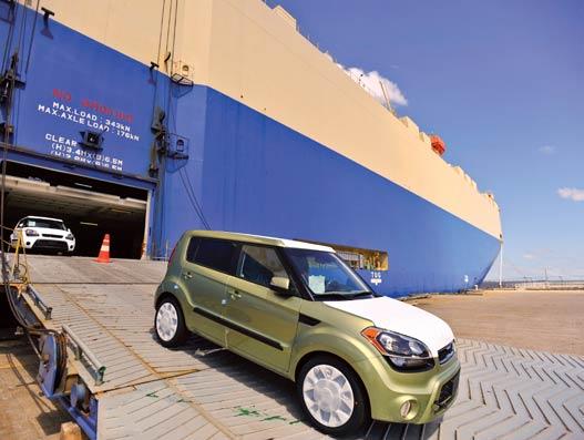 Surging Automobile trade