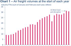 freight-feb16