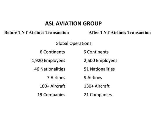 ASL_Aviation_Group, aviation, stat times